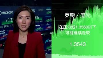 中富金业财经资讯