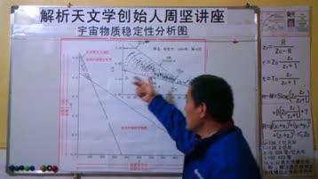 宇宙物质稳定性分析图 解析天文学创始人周坚讲座