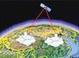 探秘世界首颗量子卫星独特的从地到天实验