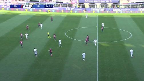 [意甲]第25轮:博洛尼亚VS乌迪内斯 完整赛事