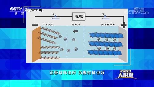"""[中国经济大讲堂]如何破解锂离子电池引发的""""焦虑""""?"""
