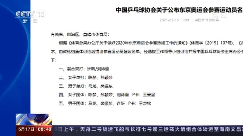 [朝闻天下]中国乒乓球队东京奥运会名单确定央视网2021年05月17日09:13