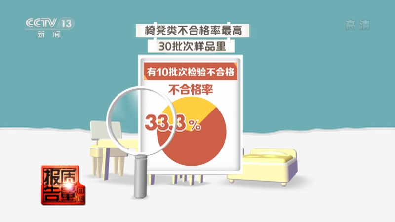 《每周质量报告》 20210808 儿童家具质量调查