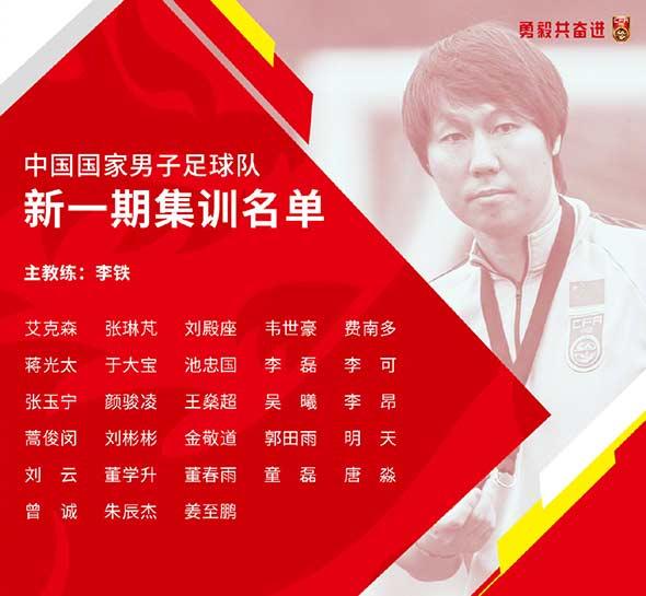 国足公布新一期集训名单 费南多、蒋光太首次入选