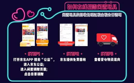 2018玩具租赁专业app排行榜:云乐汇、玩众众、租