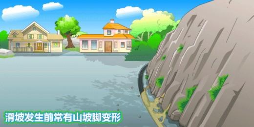 滑坡发生前常有掉土落石、流黄水、坡脚变形现象△△△