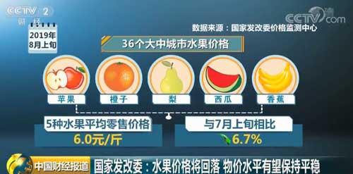 国家发改委:水果价格将回落 物价水平有望保持平稳
