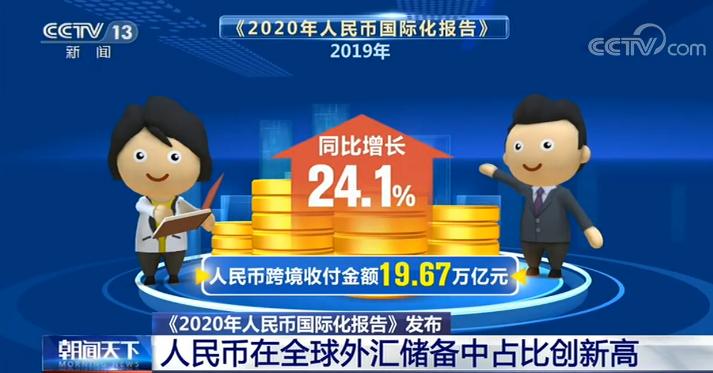《2020年人民币国际化报告》:人民币在全球外汇储备中占比创新高