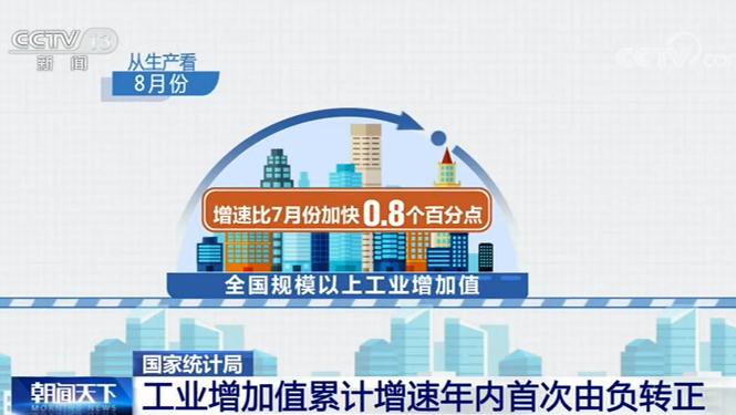 8月份国民经济持续稳定恢复 发展动力活力进一步增强