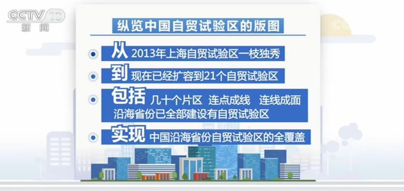 从上海自贸试验区一枝独秀  实现中国沿海省份自贸试验区的全覆盖