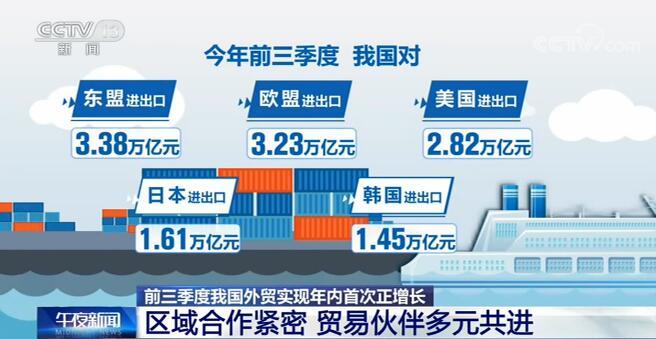 今年前三季度我国对主要贸易伙伴进出口均保持增长