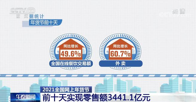 """""""年货节""""启动前十天 全国网络零售额达3441.1亿元人民币"""