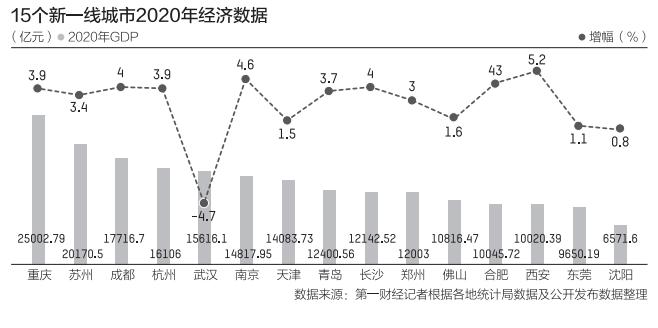 勐拉gdp_江苏省各县市2020年最新人均GDP排名,江阴称霸、苏北县域欠发达