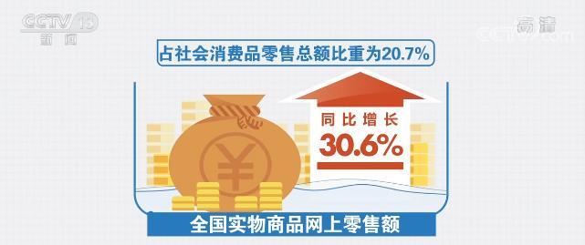 1至2月我国消费市场呈现恢复性增长 社会消费品零售总额同比增长33.8%