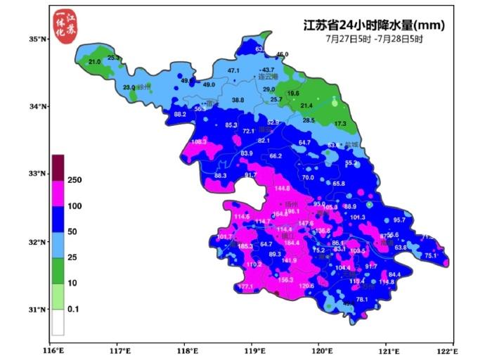 """""""烟花""""的威力:过去24小时江苏""""降水和大风""""数据出炉!"""