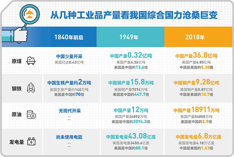 2019年中国经济总量_中国全球经济总量排名